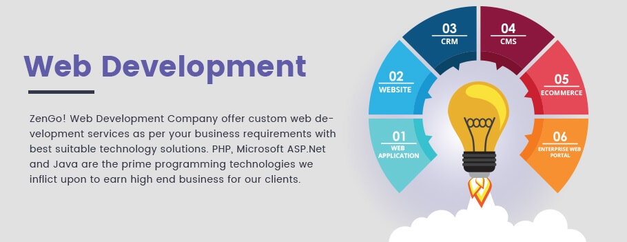 Outsourcing Website Development