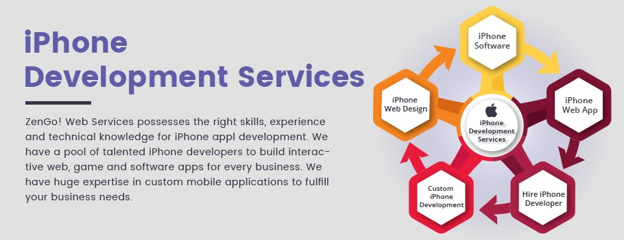 iPhone Game Development India