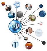 Enterprise Web Portal