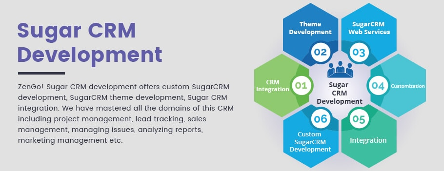SugarCRM Development
