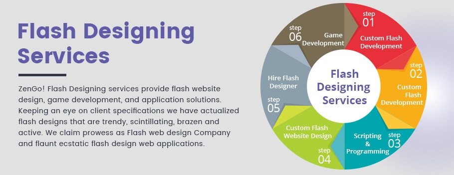 Flash Design Services